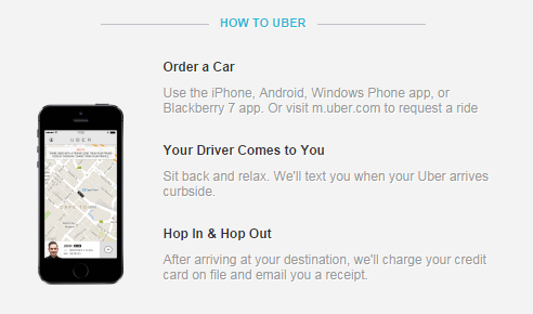 How to Uber